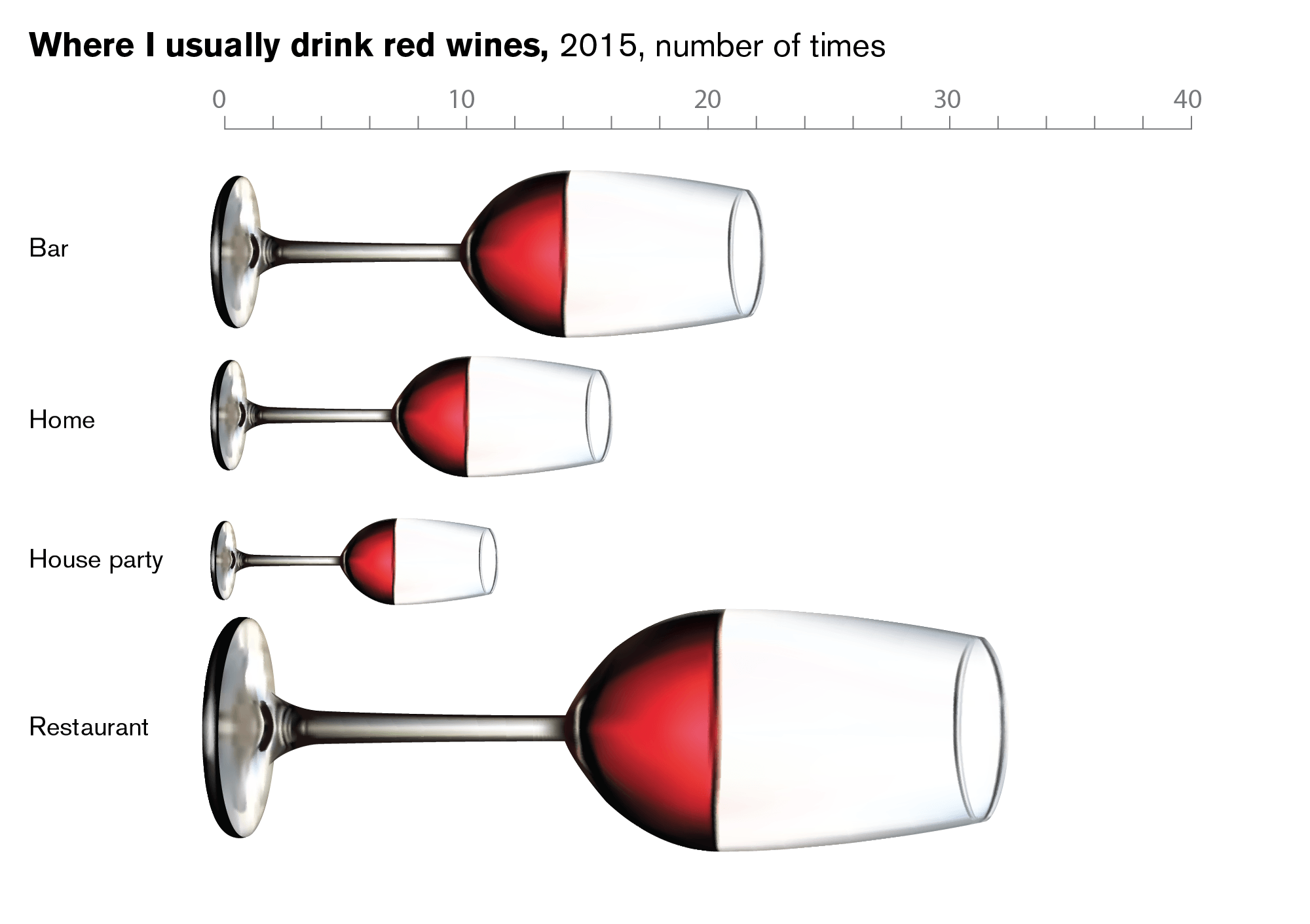 Chart11-WineImage